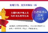 """汽博馆获""""牵手历史——中国博物馆十佳志愿者之星""""两奖项"""